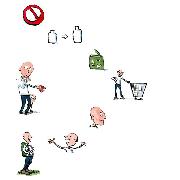 Drawing of seven ways of creating change in how we use plastic. From stop, to re-use, recycle, shop wisely, speak up, take action and to simple living and hiking. illustration by Frits Ahlefeldt